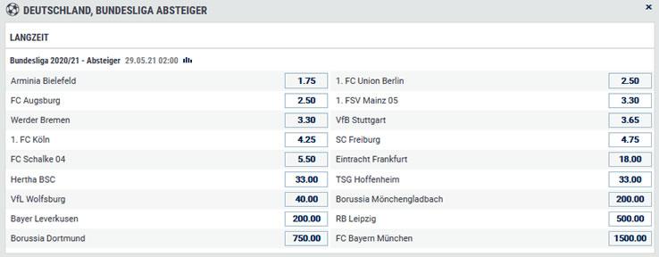 Langzeitwette Absteiger der Bundesliga bei Bet at Home
